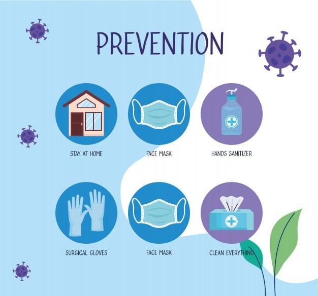 prevention-novel-coronaviru.jpeg